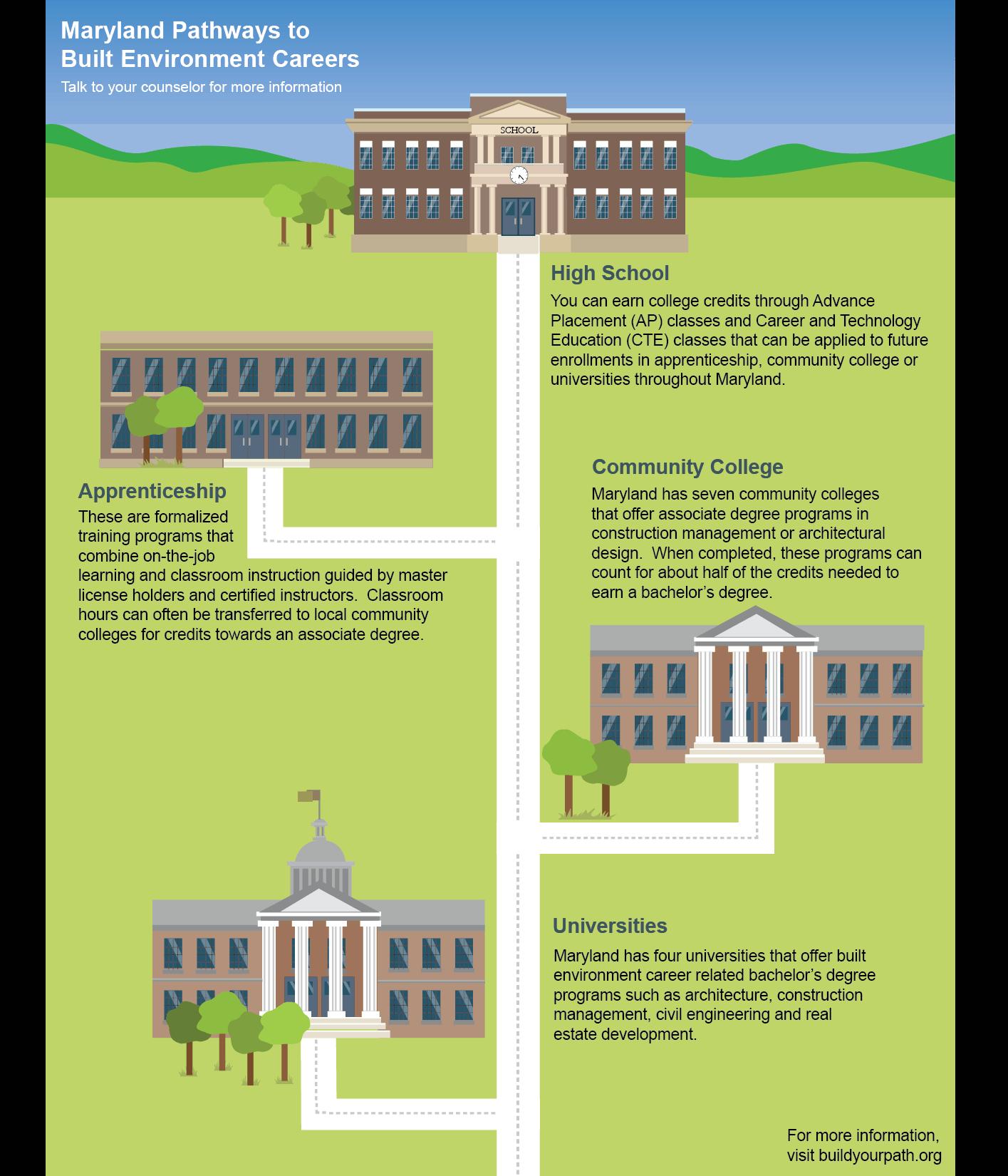 articulation-inforgraphic